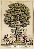 Currier and Ives (19th cent.) The Tree of Life